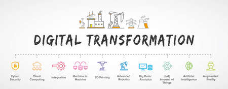 Digital Transformation banner, concept illustration, productions icon vector set: AI, smart industrial revolution, automation, robot assistants, IoT, cloud and bigdata.