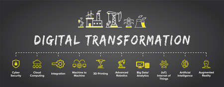 Digital Transformation banner, concept illustration, productions vector icon set: AI, smart industrial revolution, automation, robot assistants, IoT, cloud and bigdata.