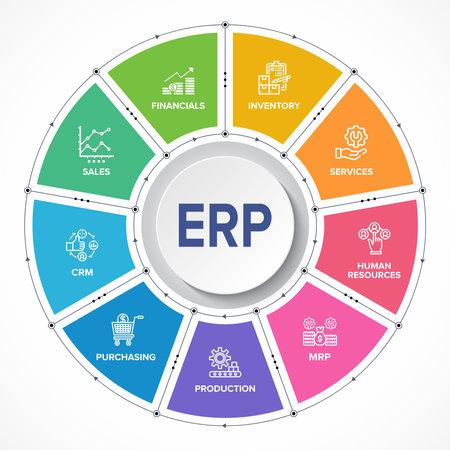 ERP - Enterprise resource planning vector structure/ module/ workflow icon construction concept infographics Vektorgrafik