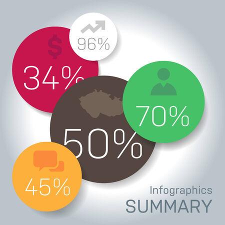 summary: Infographic survey summary background template Illustration