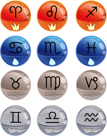 All astrological signs with elements.