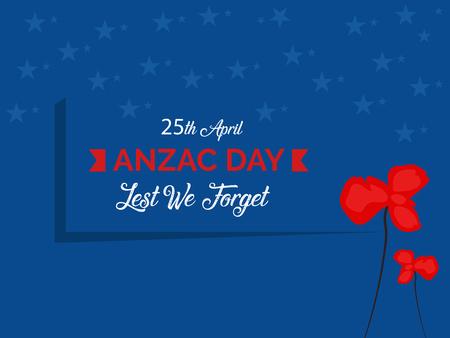 Anzac Day Australian War Remembrance Day Poster