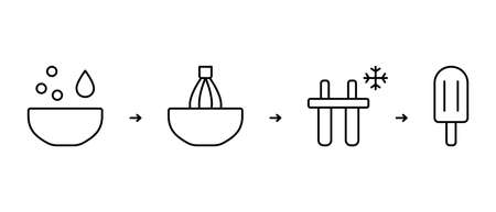 Process of making homemade ice cream from dry ready-made mix powder with milk or water. Freezing in mold. Instruction for packaging design. Linear icons. Black contour vector illustration