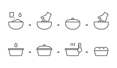 Homemade bread, instruction for baking with dry instant yeast. Cooking process with kneading dough, second rise. Flour, oil, water, bowl, cake pan, hand. Linear icon. Black contour vector illustration