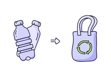 Scheme of recycling plastic bottles into shopping bag. Hand drawn simple illustration. Color doodle icons. Contour isolated vector on white background