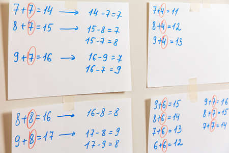 Examples of elementary school addition and subtraction are written in blue marker on sheets of paper and pasted on the wall as a reminder for the student 版權商用圖片