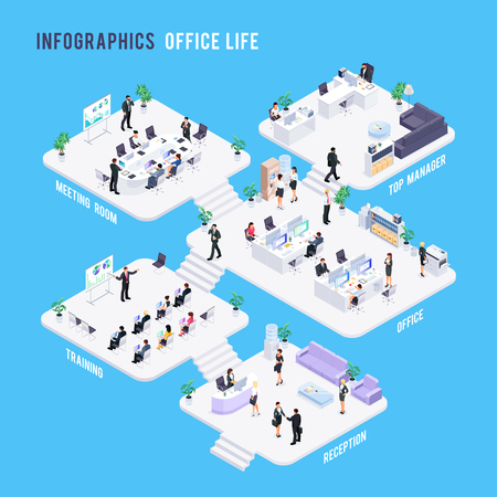 Isometric office concept. 3rd floor of the company with businessmen. Reception, training, office, meeting room, bosss office. Infographics of the work of the business department. Vector illustration.
