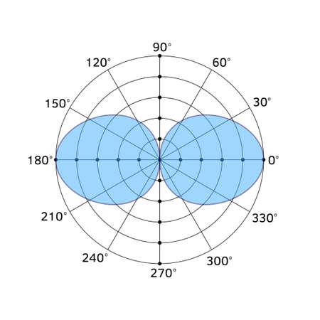 Antenna pattern on a white background. Antenna pattern on a white background. Transmission of information. Characteristics of the antenna.