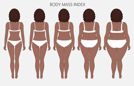 Vector illustration body mass Index African American woman from lack of weight to obesity. Back view. For advertising of cosmetic plastic procedures stomach shunting, diet, medical publications. EPS 8
