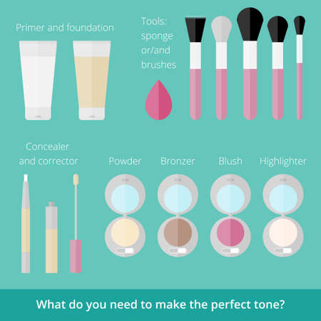 What do you need to make the perfect tone? Flat set of makeup products. Sponge, brushes, primer, foundation, concealer, corrector, powder, bronzer, blush and highlighter