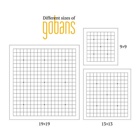 Vector line of empty goban grid of different sizes. Go board game equipment. Template for presentation baduk positions. For print, for kifu notebooks. Weiqi, igo. 9 by 9, 13 by 13 and 19 by 19 boards. Çizim