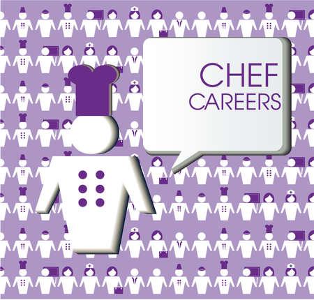 Chef careers Çizim