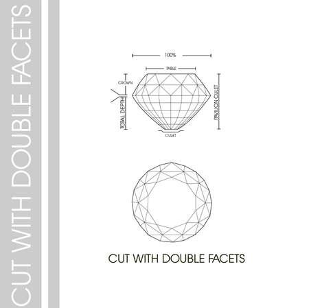 Gems shape Cut double facets Çizim