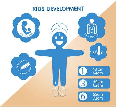 Kid development  Çizim