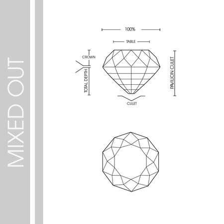 Diamond shape mix-out