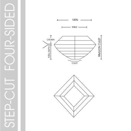 Diamonds shape step-cut four side