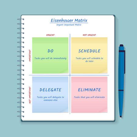 Eisenhower Matrix activity using sticky notes, diary, urgent important matrix, Prioritize task, Task Management, Project Management, Process infographics