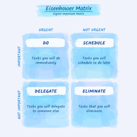 Eisenhower Matrix water color style, urgent important matrix, Prioritize task, Task Management, Project Management Vecteurs