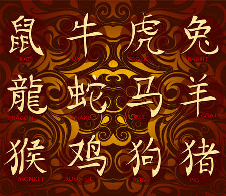 Chinese horoscope hieroglyphs set with oriental ornament as backdrop