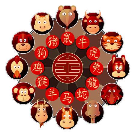 Chinese zodiac wheel with twelve cartoon animals with corresponding hieroglyphs Illustration