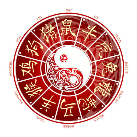 Chinese zodiac wheel with hieroglyph signs and corresponding translation