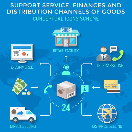 channels: colorful flat design distribution channels finances goods services icons scheme long shadows