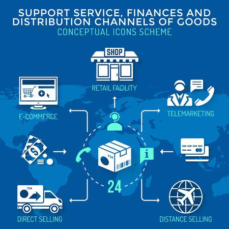 channels: white color flat design distribution channels finances goods services icons scheme blue background