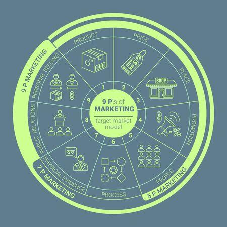 4p: vector salad green outline 9 P of marketing target market model icons graph scheme on dark background Illustration