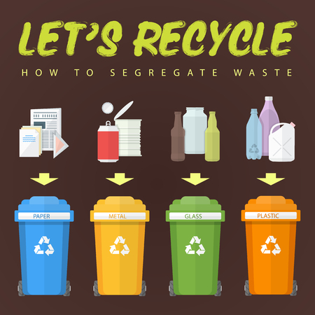 vector flat design colored segregation of recycled waste concept scheme for various colored garbage bins with paper, metal, glass, plastic signs illustration on dark background