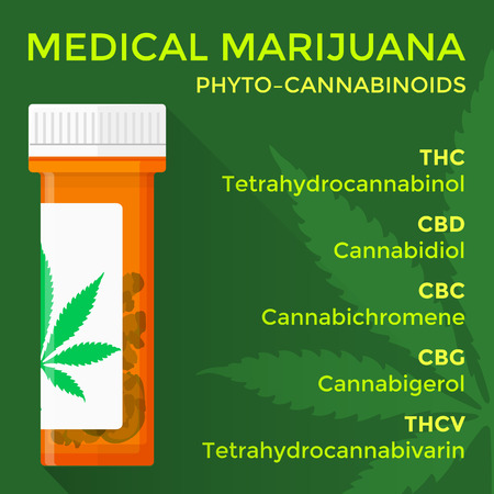 cannabinoid: vector flat design medical marijuana phyto-cannabinoids concept poster template with orange cannabis container green background Illustration