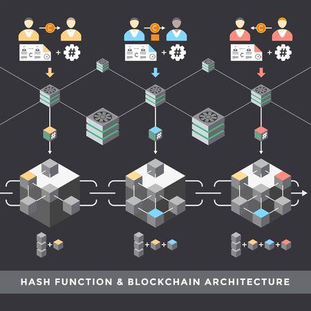 vector secure encryption hash function principal scheme infographic blockchain cryptographic architecture technology digital business concept illustration