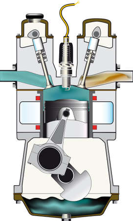 The compression stroke of a four stroke petrol engine Illustration
