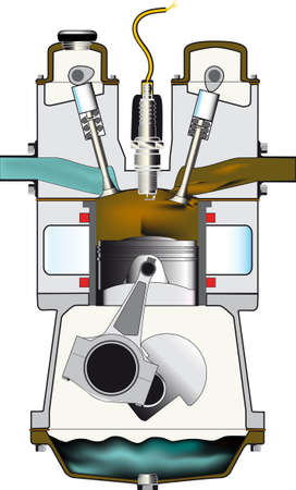 The exhaust stroke of a four stroke petrol engine