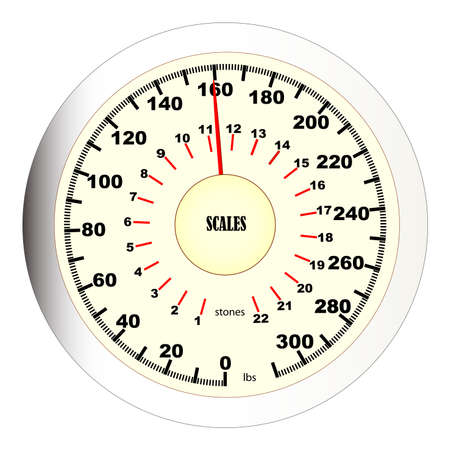 increments: Bathroom scales dial isolated on white