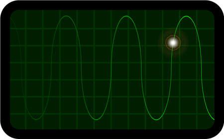 Een oscilloscoop groen scherm met sporen en blip