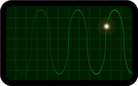 A Oscilloscope green screen with trace and blip
