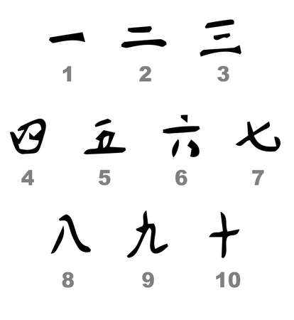 chinese script: Chinese numbers 1 to 10 isolated on a white background Illustration