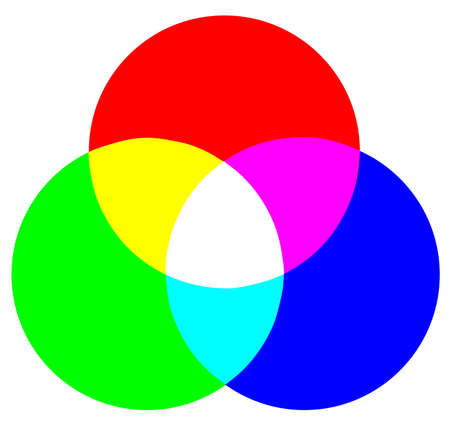 Red green and blue giving the 3 colers in the RGB color model over a white background Vector