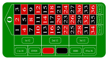 A typical European roulette table layout over a white background