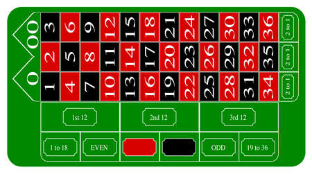 american roulette: A typical American roulette table layout over a white background