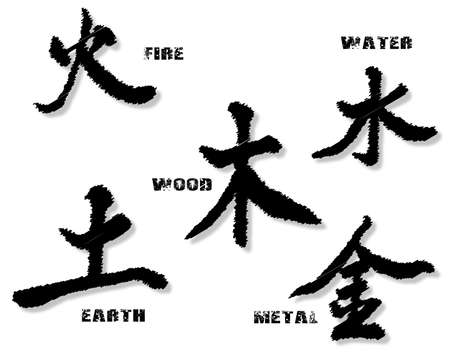 The Chinese Character For Destiny Over A White Background Royalty