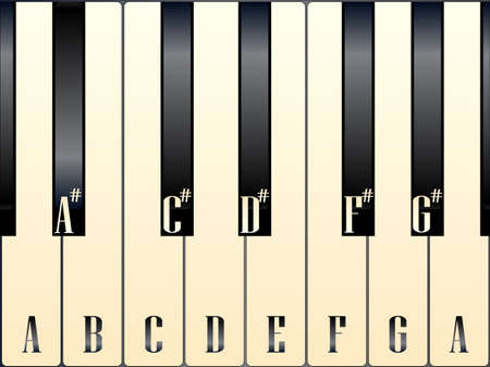 Black and white piano keys with a tint of age showing the note names