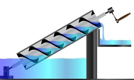 흰색 배경 위에 전형적인 아르키메데스 나사 물 펌프