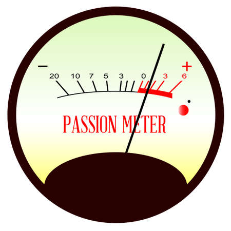 A typical analogue meter showing the level of Passion