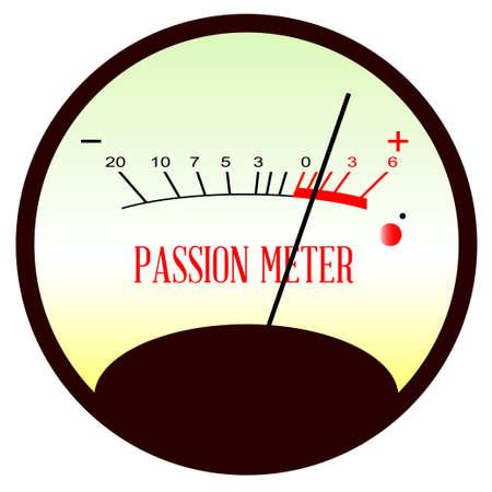Un tipico misuratore analogico che mostra il livello di passione