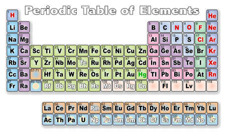 alkaline: The periodic table of elements over a white background