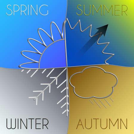primavera: The metal seasons indicating Summer