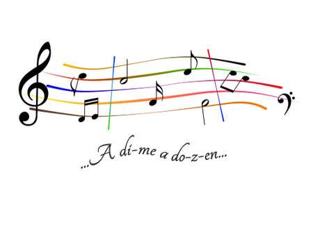 Musical score A dime a dozen Stock Photo