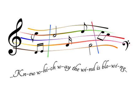 Musical score Know which way the wind is blowing Stock Photo