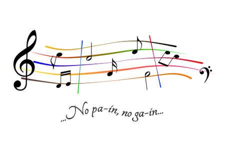 Musical score No pain no gain